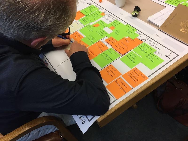 Challenge, meerdaagse workshop