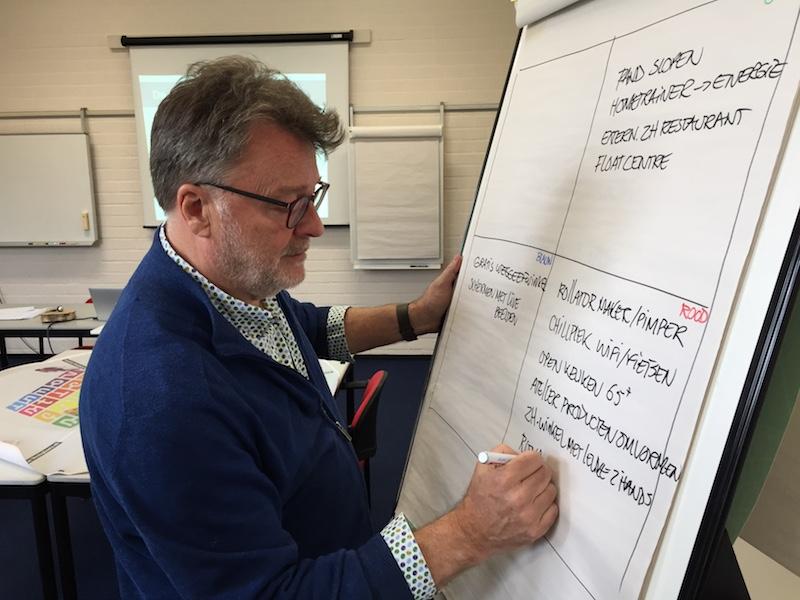Training Faciliteren Brainstorm